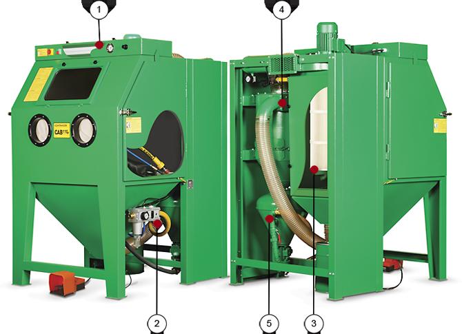 Field of application  sc 1 st  Sandblasting equipment Sand blasting equipment Abrasive blasting ... & Pressure blast cabinets CAB-110P CAB-135P